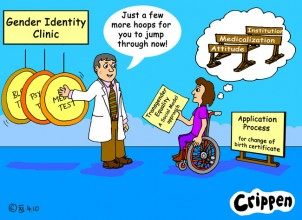 Crippen's cartoon about a very non-social model gender identity process